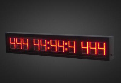 LED Counter PNI-11-10R