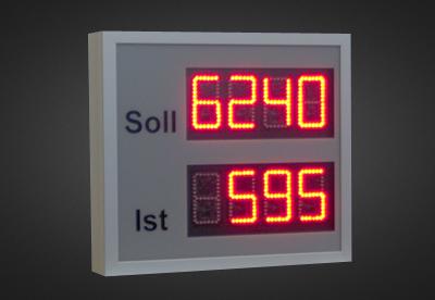 LED Counter PNO2-80-10R
