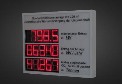 LED Infosysteme PNO3-15-14R