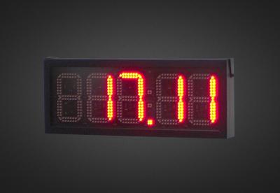 Uhren- und Temperaturanzeigen PTO1-5-17R